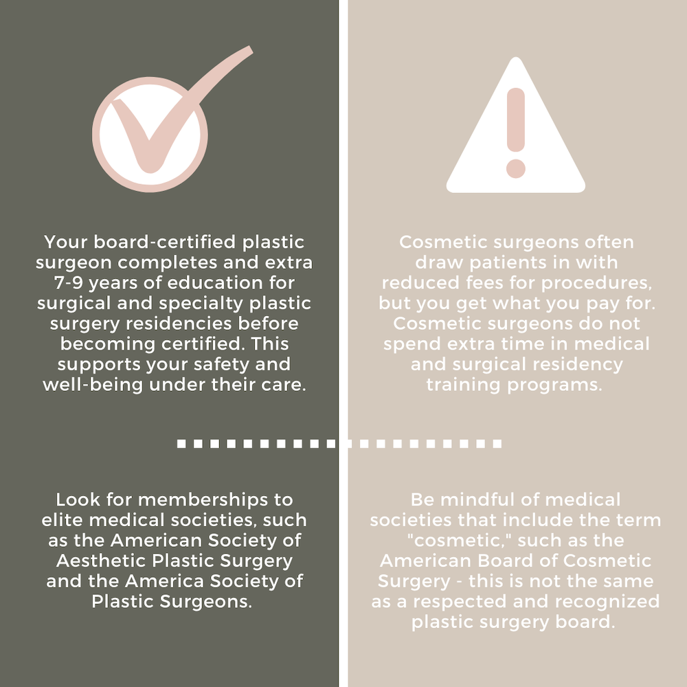 Board Certified Plastic Surgeon vs Cosmetic Surgeon Safety